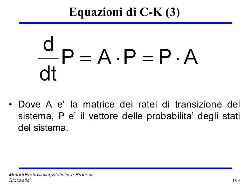 193 Metodi Probailistici, Statistici e Processi Stocastici Equazioni di C-K (3) Dove A e la matrice dei ratei di transizione del sistema, P e il vetto