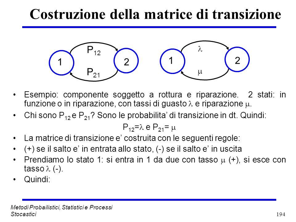 194 Metodi Probailistici, Statistici e Processi Stocastici Costruzione della matrice di transizione Esempio: componente soggetto a rottura e riparazio
