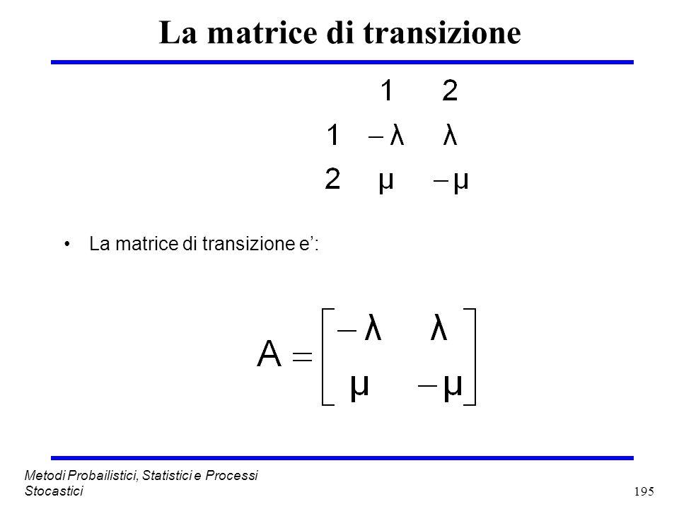 195 Metodi Probailistici, Statistici e Processi Stocastici La matrice di transizione La matrice di transizione e: