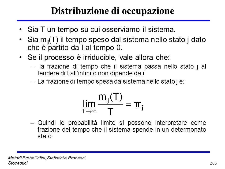 203 Metodi Probailistici, Statistici e Processi Stocastici Distribuzione di occupazione Sia T un tempo su cui osserviamo il sistema. Sia m ij (T) il t