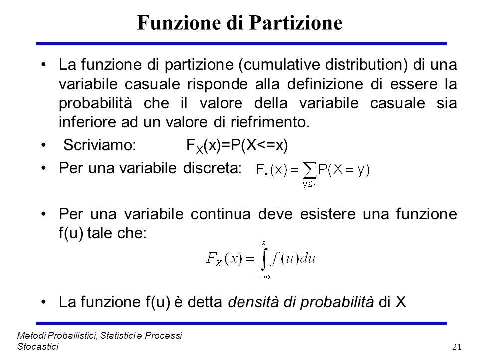21 Metodi Probailistici, Statistici e Processi Stocastici Funzione di Partizione La funzione di partizione (cumulative distribution) di una variabile