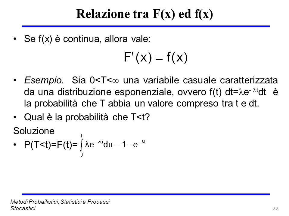 22 Metodi Probailistici, Statistici e Processi Stocastici Relazione tra F(x) ed f(x) Se f(x) è continua, allora vale: Esempio. Sia 0<T< una variabile