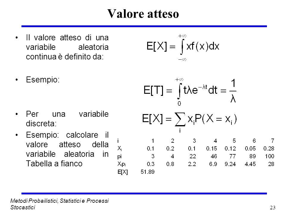 23 Metodi Probailistici, Statistici e Processi Stocastici Valore atteso Il valore atteso di una variabile aleatoria continua è definito da: Esempio: P