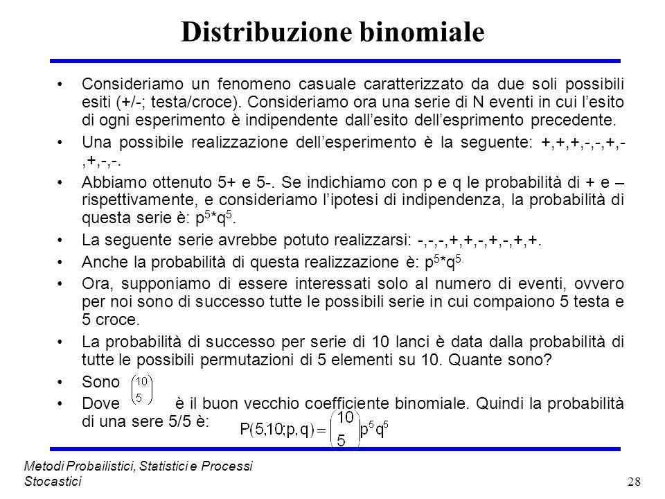 28 Metodi Probailistici, Statistici e Processi Stocastici Distribuzione binomiale Consideriamo un fenomeno casuale caratterizzato da due soli possibil