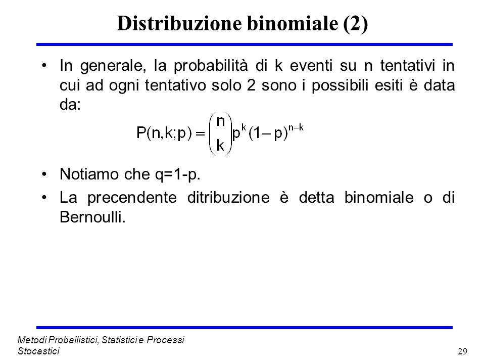 29 Metodi Probailistici, Statistici e Processi Stocastici Distribuzione binomiale (2) In generale, la probabilità di k eventi su n tentativi in cui ad