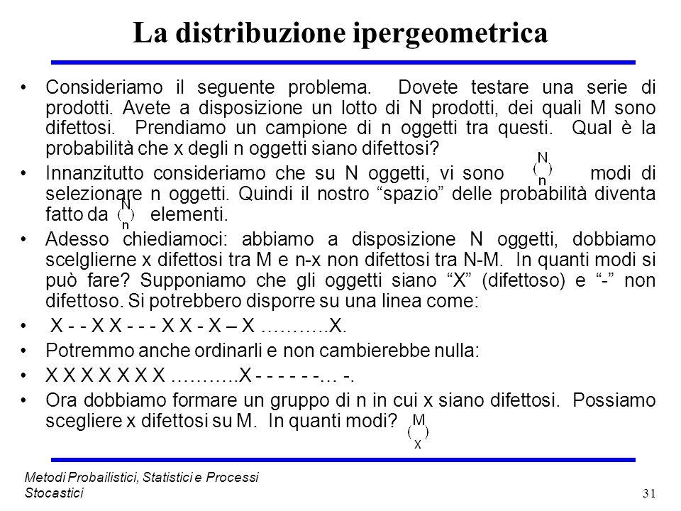 31 Metodi Probailistici, Statistici e Processi Stocastici La distribuzione ipergeometrica Consideriamo il seguente problema. Dovete testare una serie