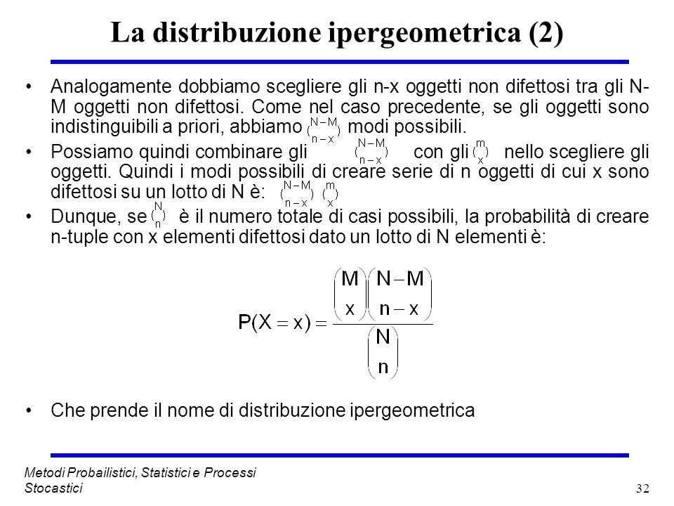 32 Metodi Probailistici, Statistici e Processi Stocastici La distribuzione ipergeometrica (2) Analogamente dobbiamo scegliere gli n-x oggetti non dife
