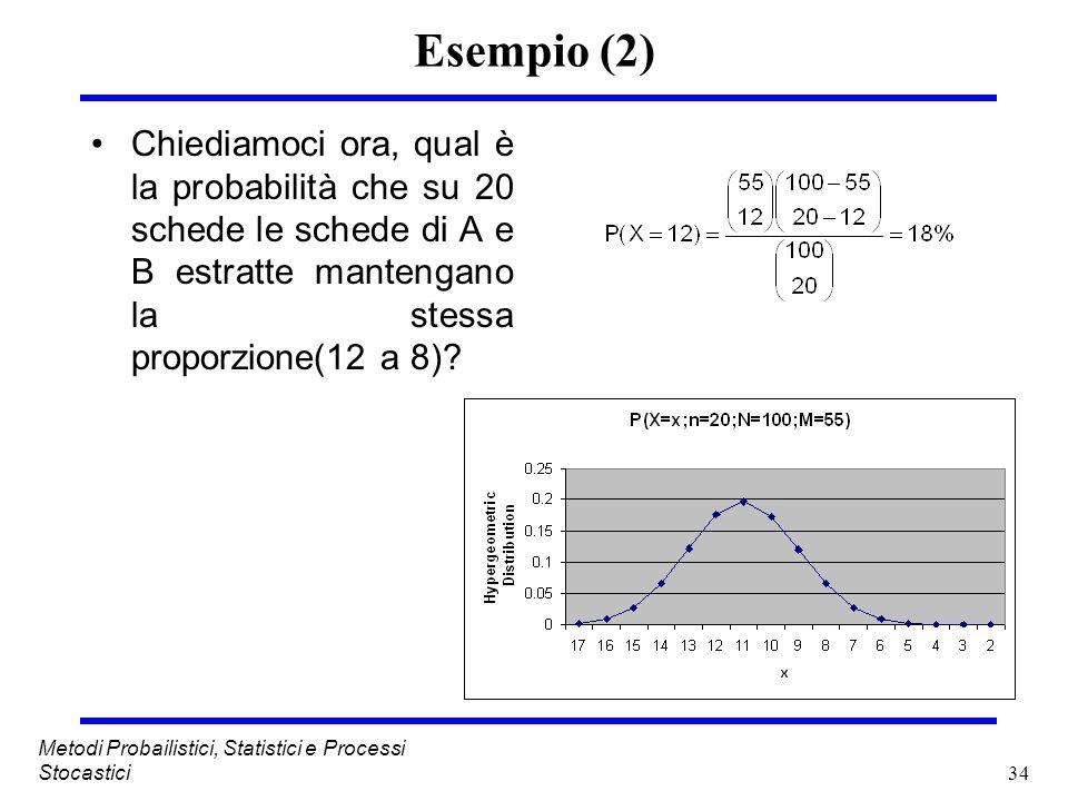 34 Metodi Probailistici, Statistici e Processi Stocastici Esempio (2) Chiediamoci ora, qual è la probabilità che su 20 schede le schede di A e B estra