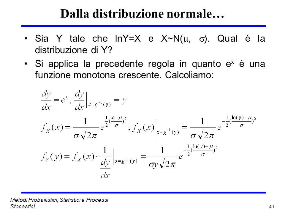 41 Metodi Probailistici, Statistici e Processi Stocastici Dalla distribuzione normale… Sia Y tale che lnY=X e X~N(, ). Qual è la distribuzione di Y? S