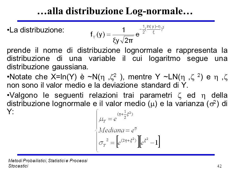 42 Metodi Probailistici, Statistici e Processi Stocastici …alla distribuzione Log-normale… La distribuzione: prende il nome di distribuzione lognormal