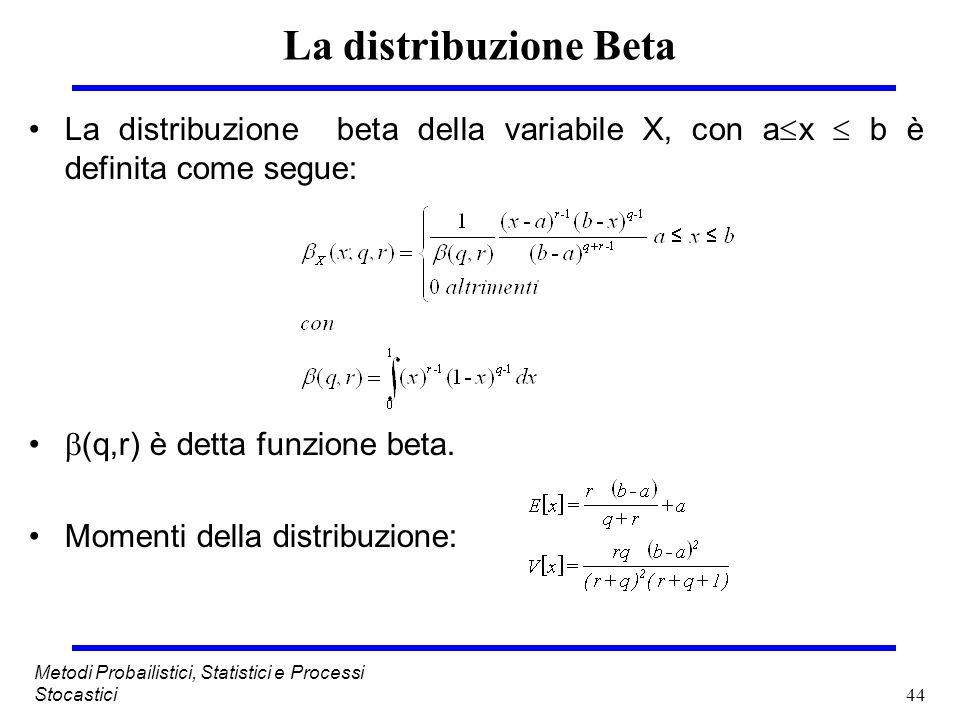 44 Metodi Probailistici, Statistici e Processi Stocastici La distribuzione Beta La distribuzione beta della variabile X, con a x b è definita come seg