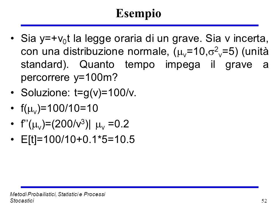 52 Metodi Probailistici, Statistici e Processi Stocastici Esempio Sia y=+v 0 t la legge oraria di un grave. Sia v incerta, con una distribuzione norma