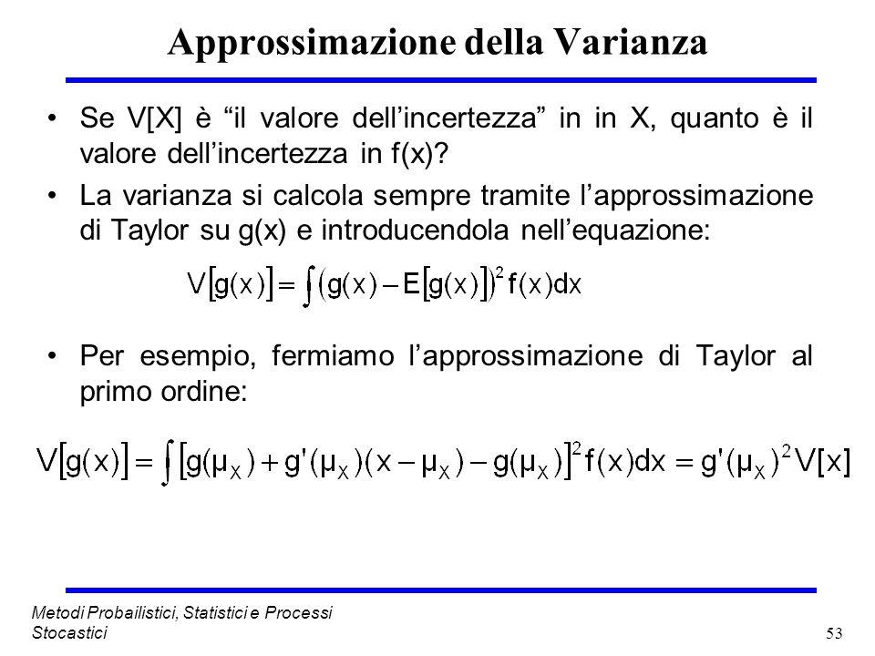 53 Metodi Probailistici, Statistici e Processi Stocastici Approssimazione della Varianza Se V[X] è il valore dellincertezza in in X, quanto è il valor