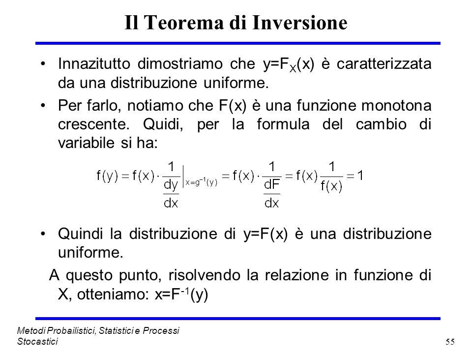 55 Metodi Probailistici, Statistici e Processi Stocastici Il Teorema di Inversione Innazitutto dimostriamo che y=F X (x) è caratterizzata da una distr