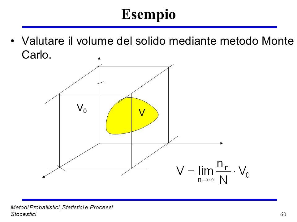 60 Metodi Probailistici, Statistici e Processi Stocastici Esempio Valutare il volume del solido mediante metodo Monte Carlo. V V0V0