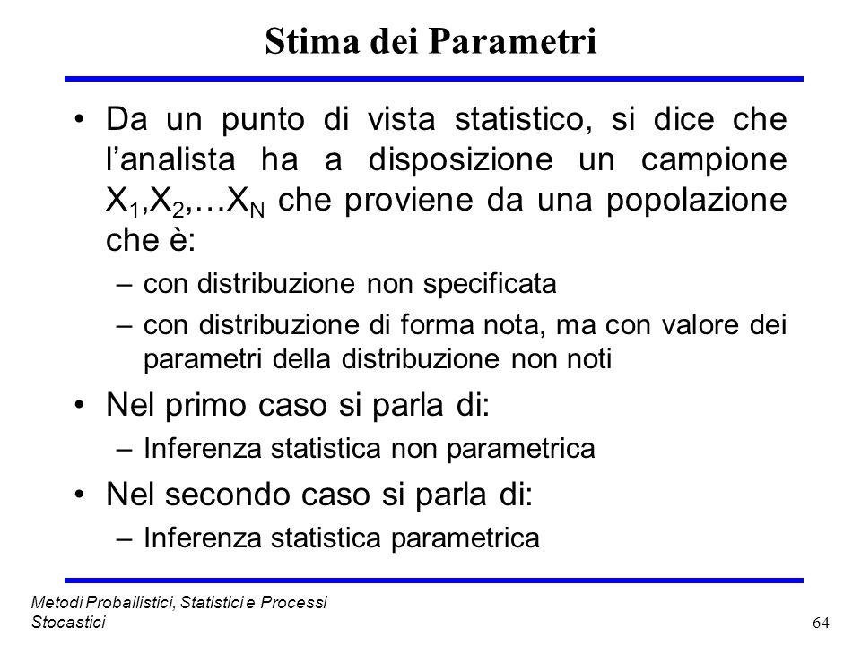 64 Metodi Probailistici, Statistici e Processi Stocastici Stima dei Parametri Da un punto di vista statistico, si dice che lanalista ha a disposizione