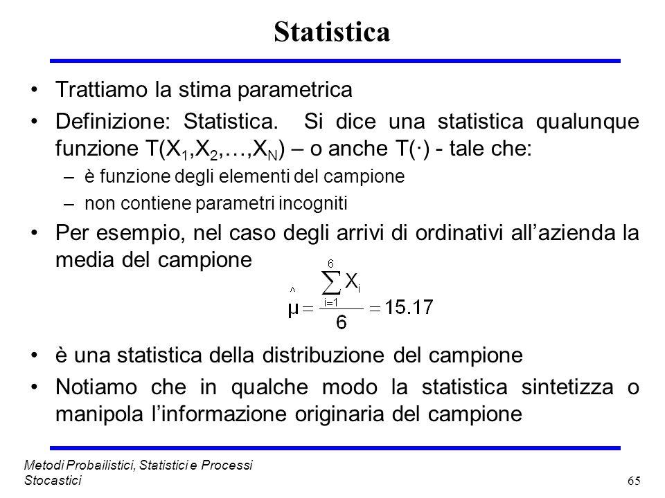 65 Metodi Probailistici, Statistici e Processi Stocastici Statistica Trattiamo la stima parametrica Definizione: Statistica. Si dice una statistica qu