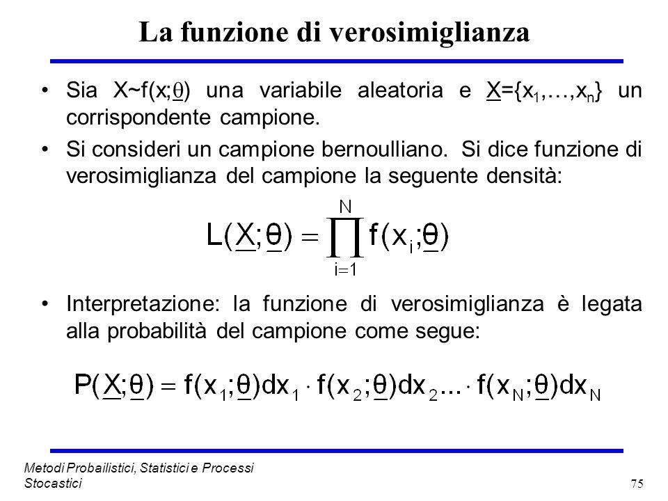 75 Metodi Probailistici, Statistici e Processi Stocastici La funzione di verosimiglianza Sia X~f(x; ) una variabile aleatoria e X={x 1,…,x n } un corr
