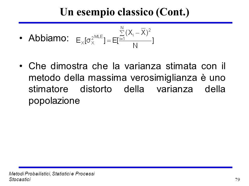 79 Metodi Probailistici, Statistici e Processi Stocastici Un esempio classico (Cont.) Abbiamo: Che dimostra che la varianza stimata con il metodo dell