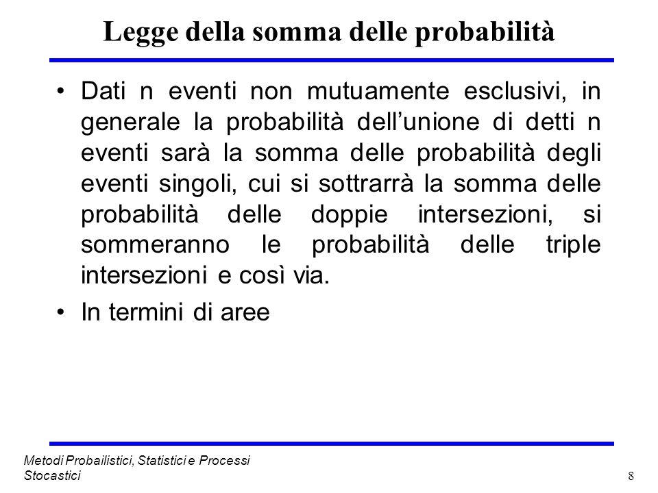8 Metodi Probailistici, Statistici e Processi Stocastici Legge della somma delle probabilità Dati n eventi non mutuamente esclusivi, in generale la pr