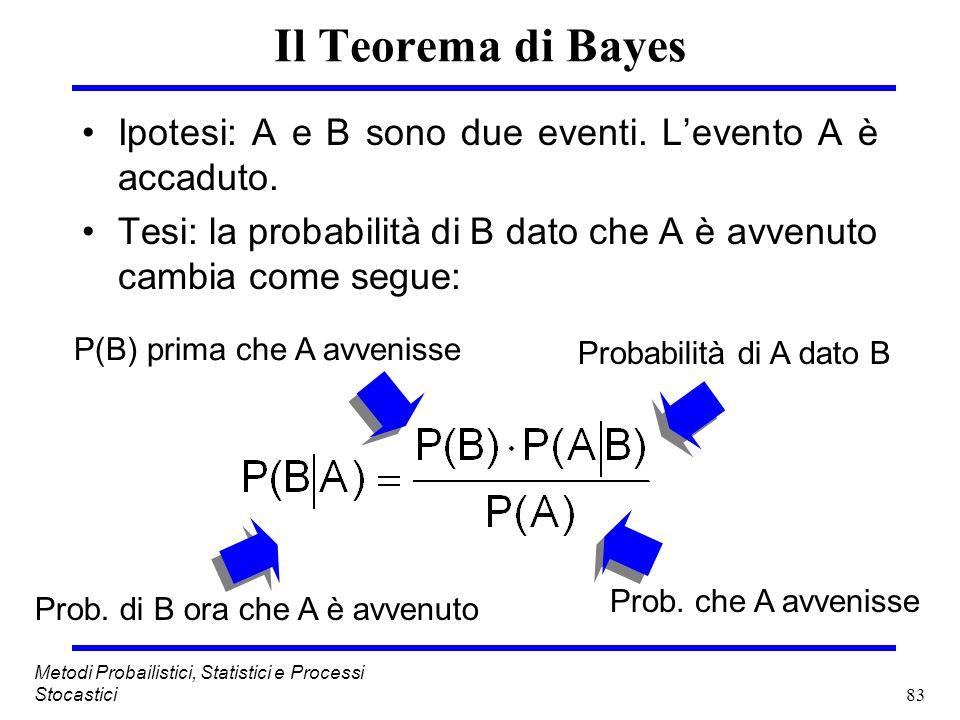 83 Metodi Probailistici, Statistici e Processi Stocastici Il Teorema di Bayes Ipotesi: A e B sono due eventi. Levento A è accaduto. Tesi: la probabili