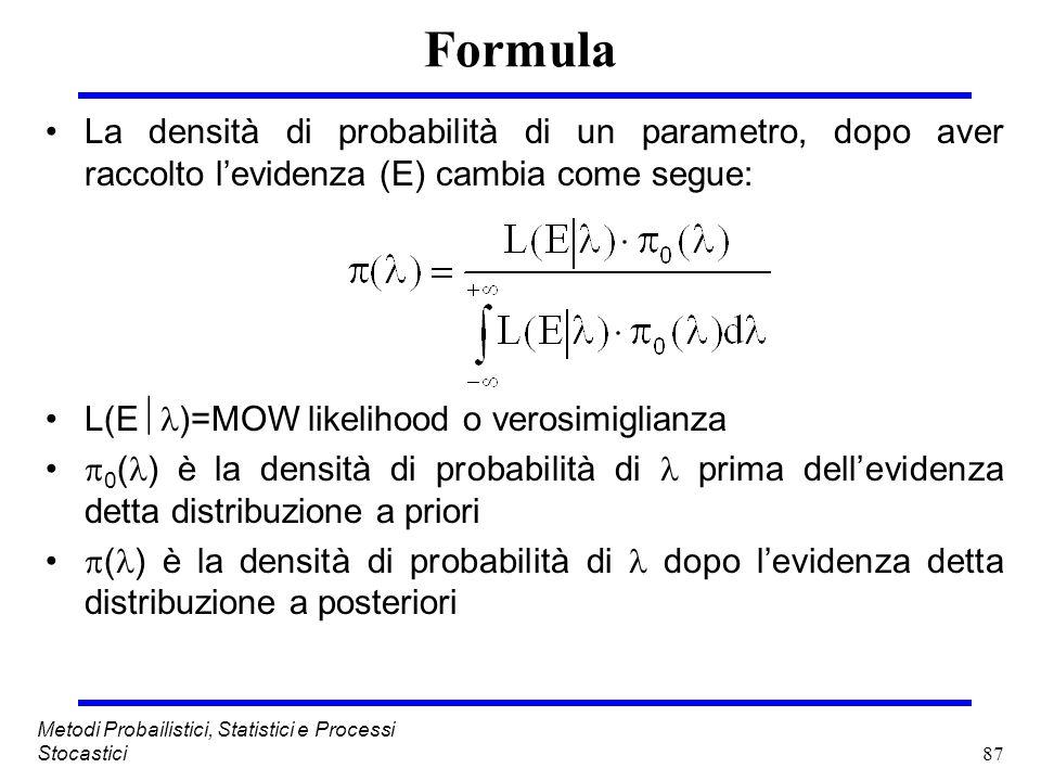 87 Metodi Probailistici, Statistici e Processi Stocastici Formula La densità di probabilità di un parametro, dopo aver raccolto levidenza (E) cambia c