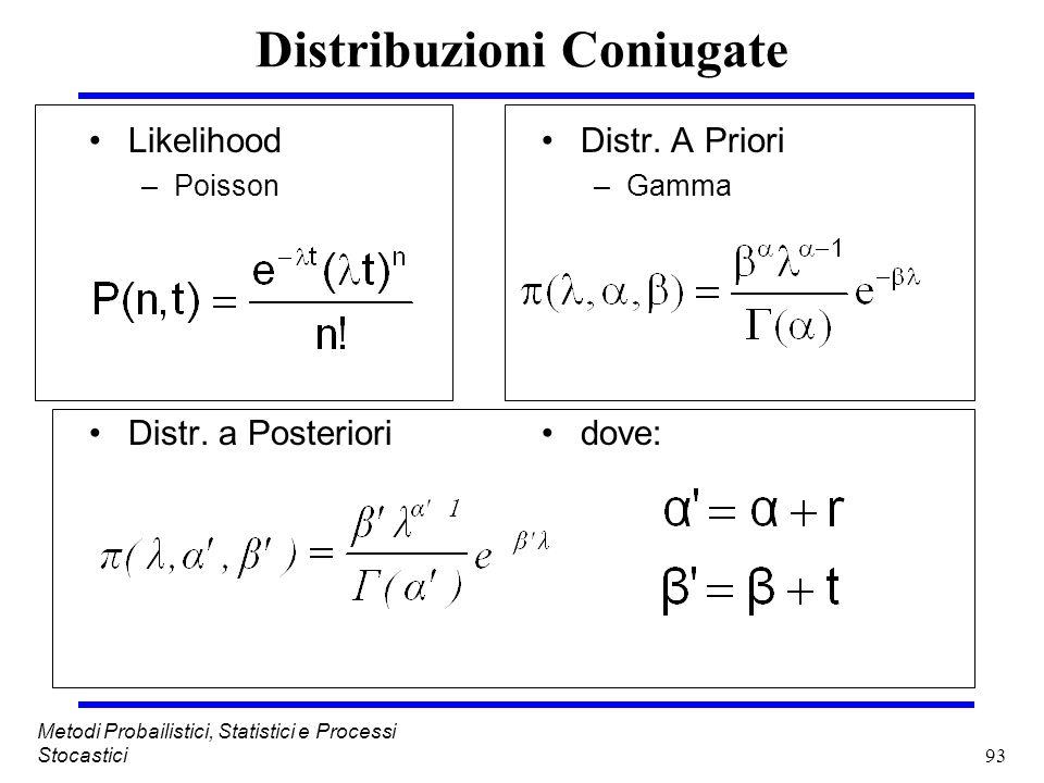 93 Metodi Probailistici, Statistici e Processi Stocastici Distribuzioni Coniugate Likelihood –Poisson Distr. a Posteriori Distr. A Priori –Gamma dove: