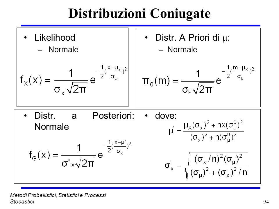 94 Metodi Probailistici, Statistici e Processi Stocastici Distribuzioni Coniugate Likelihood – Normale Distr. a Posteriori: Normale Distr. A Priori di