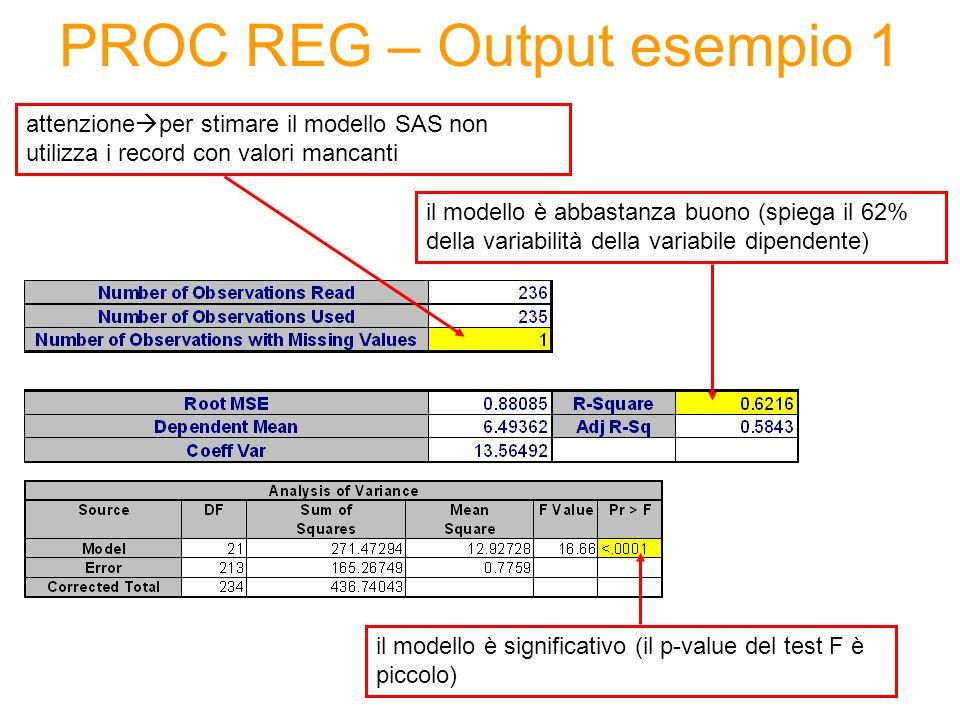 PROC REG – Output esempio 1 attenzione per stimare il modello SAS non utilizza i record con valori mancanti il modello è abbastanza buono (spiega il 6