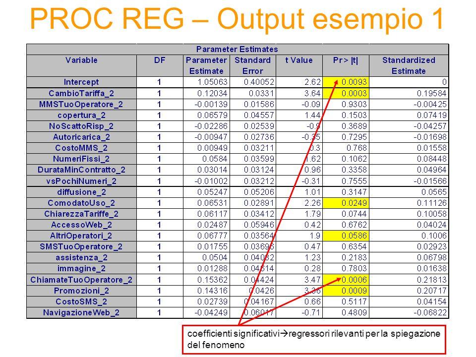 PROC REG – Output esempio 1 coefficienti significativi regressori rilevanti per la spiegazione del fenomeno