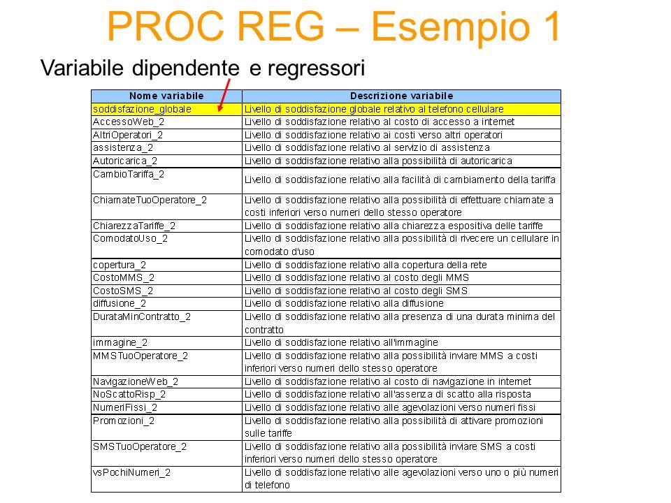 proc reg data= dataset; model variabile dipendente= regressore_1.