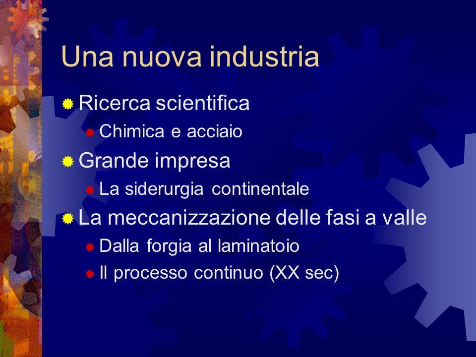 Una nuova industria Ricerca scientifica Chimica e acciaio Grande impresa La siderurgia continentale La meccanizzazione delle fasi a valle Dalla forgia al laminatoio Il processo continuo (XX sec)