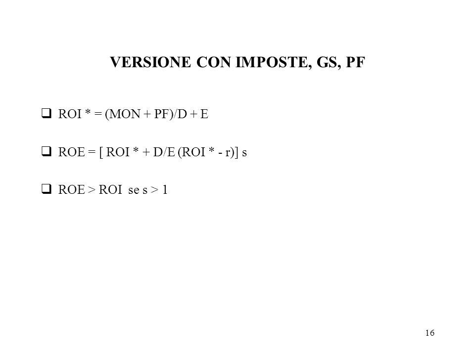 16 VERSIONE CON IMPOSTE, GS, PF ROI * = (MON + PF)/D + E ROE = [ ROI * + D/E (ROI * - r)] s ROE > ROI se s > 1