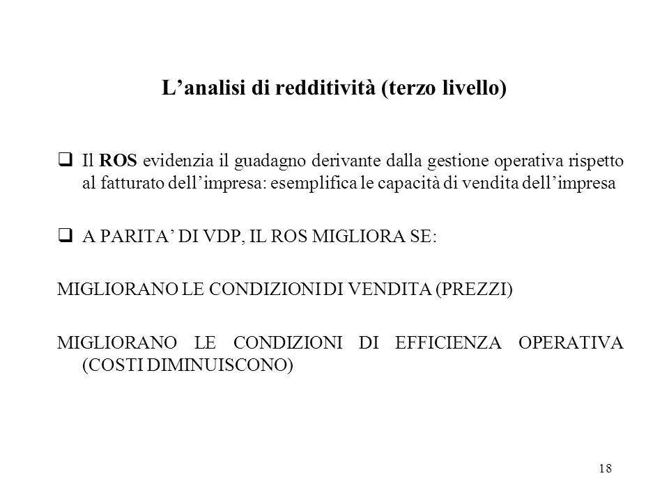 18 Lanalisi di redditività (terzo livello) Il ROS evidenzia il guadagno derivante dalla gestione operativa rispetto al fatturato dellimpresa: esemplif