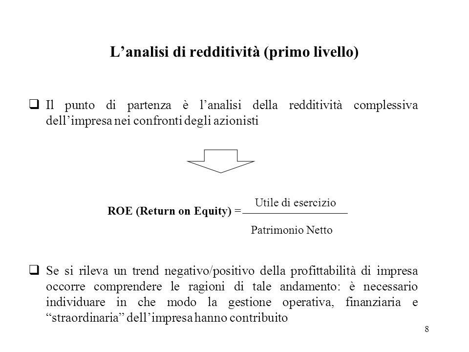 8 Lanalisi di redditività (primo livello) Il punto di partenza è lanalisi della redditività complessiva dellimpresa nei confronti degli azionisti Se s