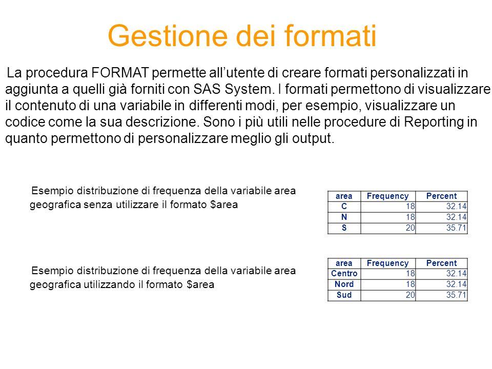 Gestione dei formati La procedura FORMAT permette allutente di creare formati personalizzati in aggiunta a quelli già forniti con SAS System. I format