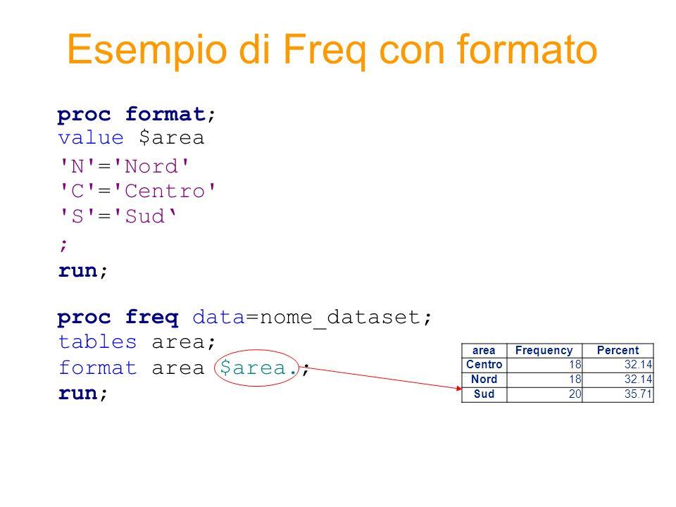 Label Utilizzanto un passo di data si possono creare delle etichette di descrizione da associare alle variabili in modo da chiarirne il contenuto.