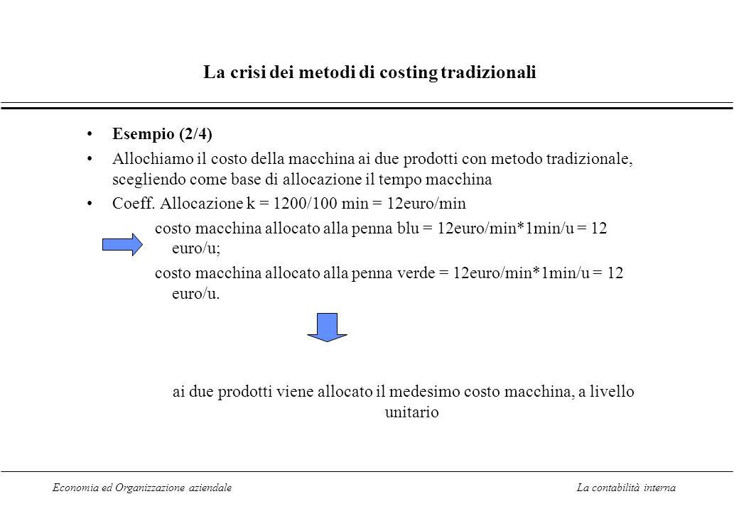 Economia ed Organizzazione aziendaleLa contabilità interna 6.