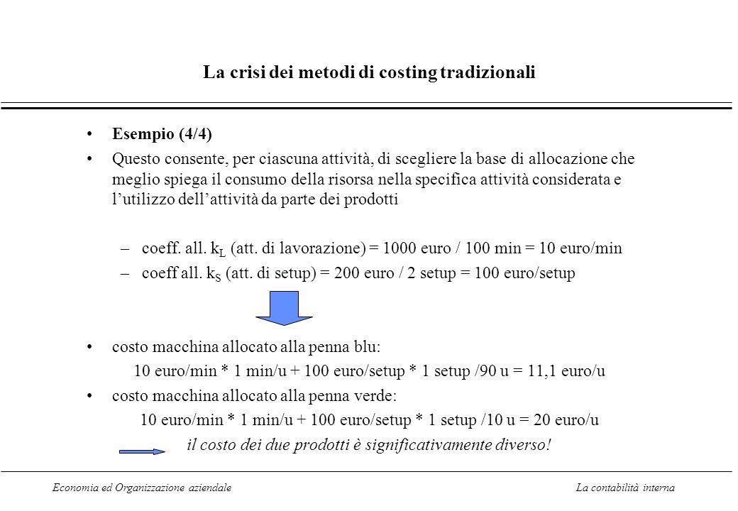 Economia ed Organizzazione aziendaleLa contabilità interna La crisi dei metodi di costing tradizionali Esempio (4/4) Questo consente, per ciascuna att