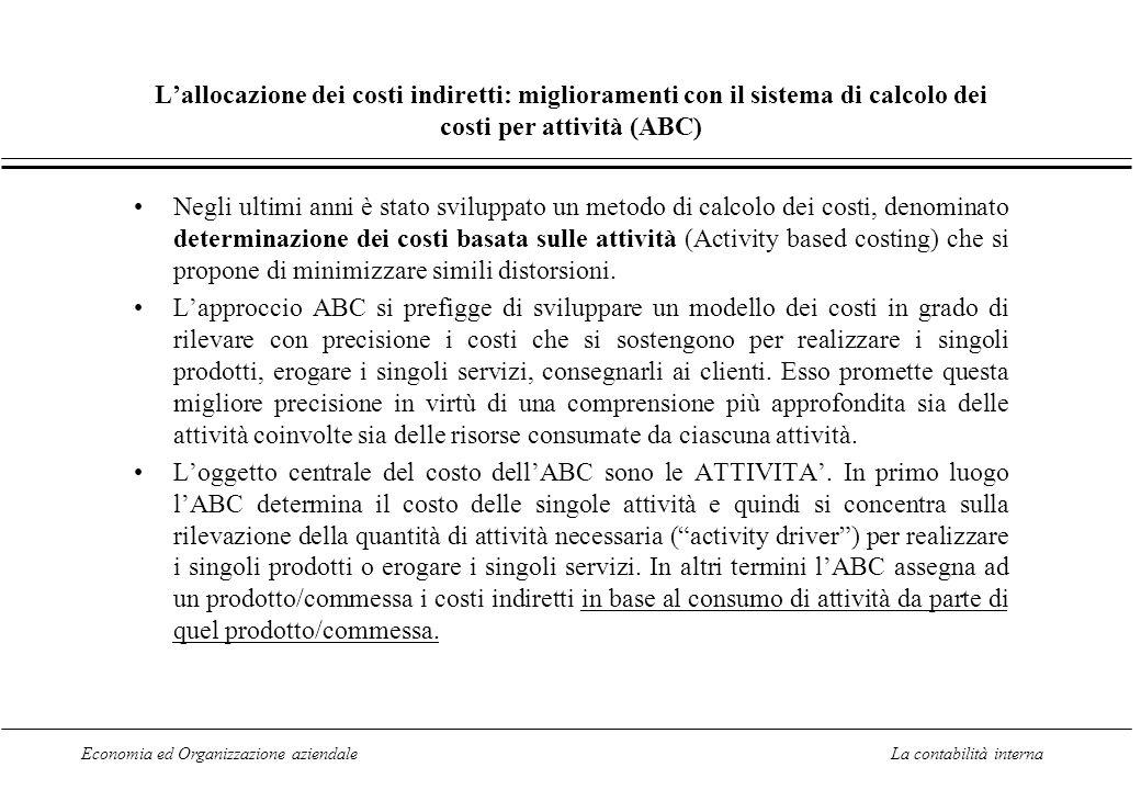 Economia ed Organizzazione aziendaleLa contabilità interna Lactivity based costing: esercizi ed applicazioni 1 Soluzione (1/6) Costo MD (RIC) = 5000*0,4 Euro / 300 unità = 6,67 Euro/unità Costo MD (BIC) = 5000*0,5 Euro / 1000 unità = 2,5 Euro/unità Costo MD (ECO) = 5000*0,1 Euro / 200 unità = 2,5 Euro/unità Costo L IND produzione = 1000 Euro/dip * 2 dip = 2000 Euro Attività: produzione Base di allocazione: tempo k = 2000 Euro / (4min/u*300u+1min/u*1000u+3min/u*200u) = 0,71Euro/min L.IND(RIC) = 0,71 Euro/min * 4 min/u = 2,84 Euro/u L.IND(BIC) = 0,71 Euro/min * 1 min/u = 0,71 Euro/u L.IND(ECO) = 0,71 Euro/min * 3 min/u = 2,13 Euro/u