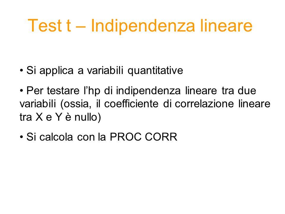 Test t – Indipendenza lineare Si applica a variabili quantitative Per testare lhp di indipendenza lineare tra due variabili (ossia, il coefficiente di correlazione lineare tra X e Y è nullo) Si calcola con la PROC CORR