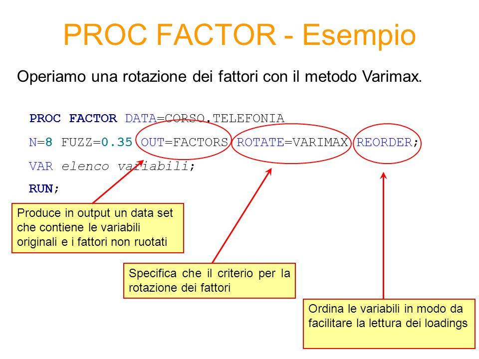 PROC FACTOR - Esempio Operiamo una rotazione dei fattori con il metodo Varimax. PROC FACTOR DATA=CORSO.TELEFONIA N=8 FUZZ=0.35 OUT=FACTORS ROTATE=VARI