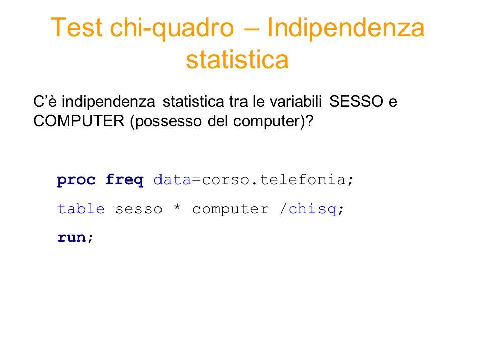 Test chi-quadro – Indipendenza statistica proc freq data=corso.telefonia; table sesso * computer /chisq; run; Cè indipendenza statistica tra le variab