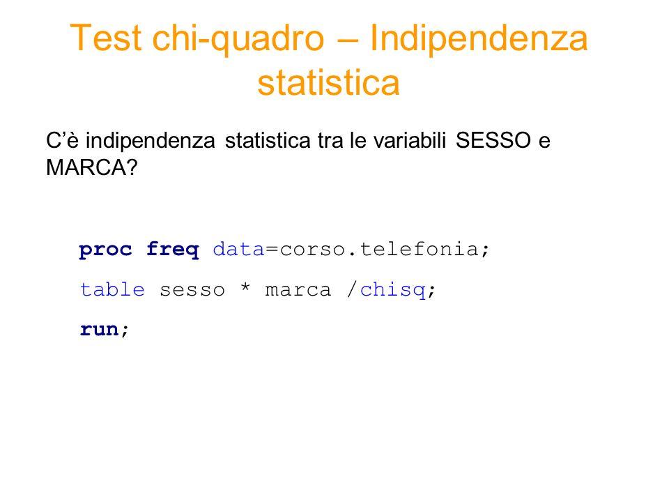 Test chi-quadro – Indipendenza statistica proc freq data=corso.telefonia; table sesso * marca /chisq; run; Cè indipendenza statistica tra le variabili SESSO e MARCA?