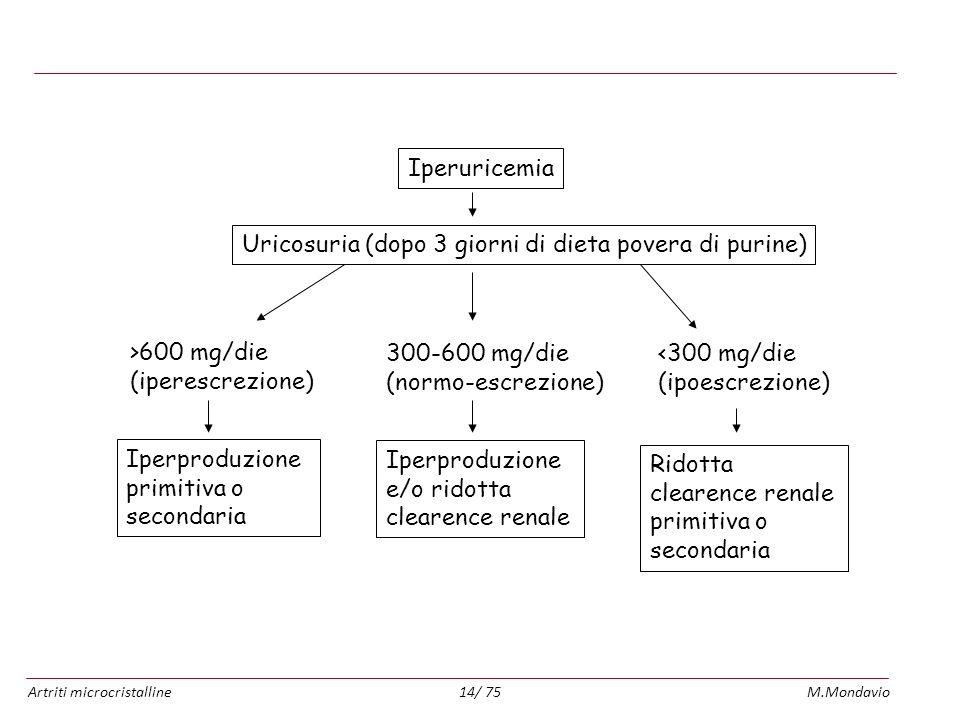 Artriti microcristallineM.Mondavio14/ 75 Approccio diagnostico alliperuricemia Iperuricemia Uricosuria (dopo 3 giorni di dieta povera di purine) >600