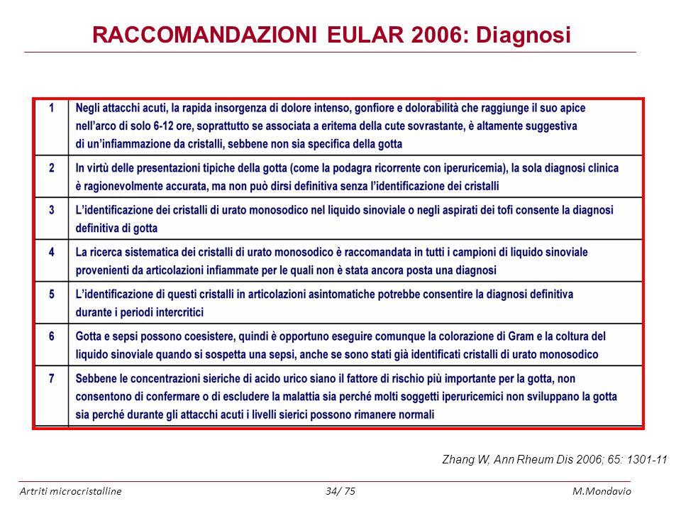 Artriti microcristallineM.Mondavio34/ 75 RACCOMANDAZIONI EULAR 2006: Diagnosi Zhang W, Ann Rheum Dis 2006; 65: 1301-11