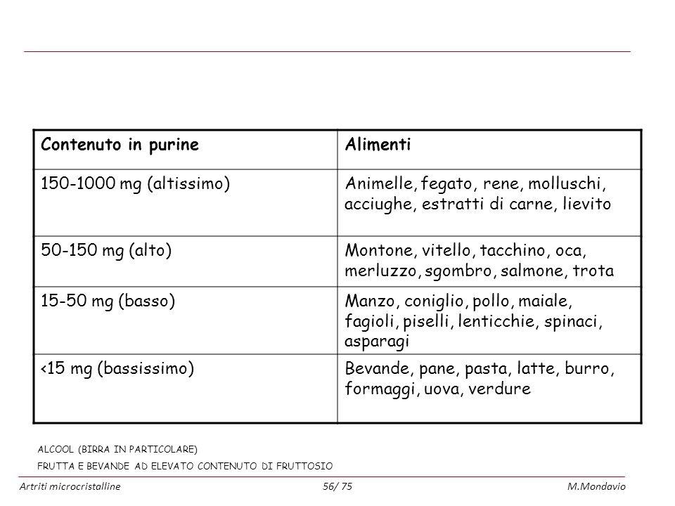 Artriti microcristallineM.Mondavio56/ 75 Contenuto in purine di diversi alimenti per 100 g di peso Contenuto in purineAlimenti 150-1000 mg (altissimo)