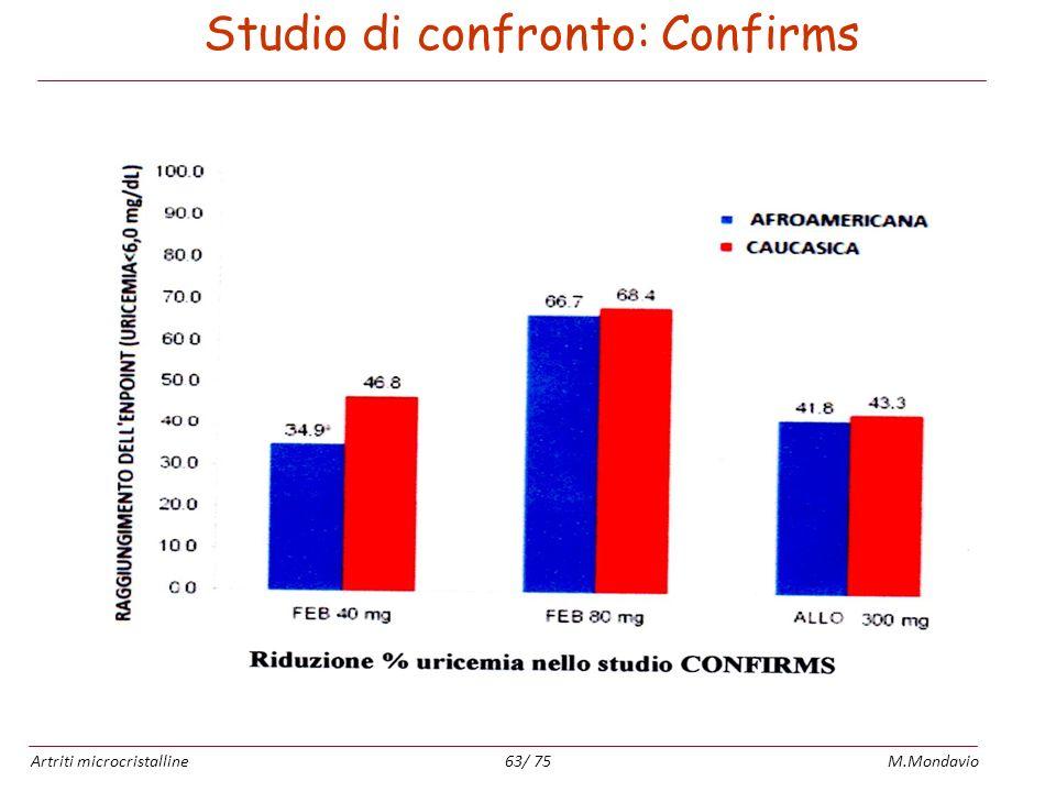 Artriti microcristallineM.Mondavio63/ 75 Studio di confronto: Confirms