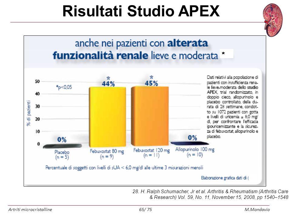 Artriti microcristallineM.Mondavio65/ 75 Risultati Studio APEX 28. H. Ralph Schumacher, Jr et al. Arthritis & Rheumatism (Arthritis Care & Research) V