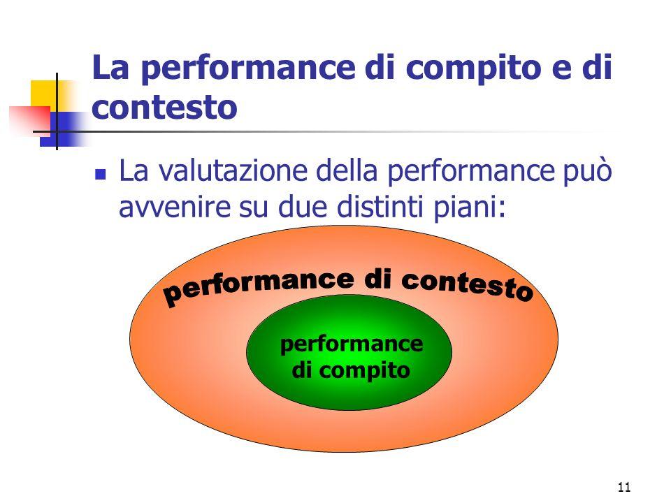 11 La performance di compito e di contesto La valutazione della performance può avvenire su due distinti piani: performance di compito